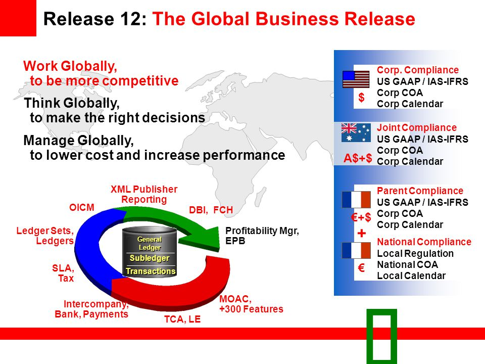 Release 12: The Global Business Release