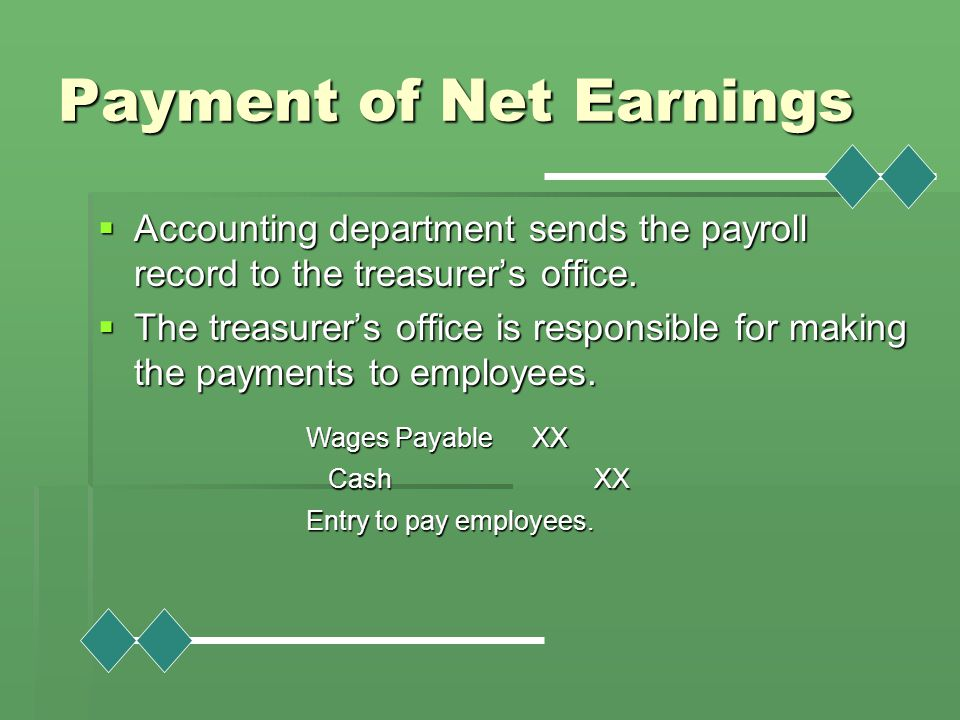 Payment of Net Earnings