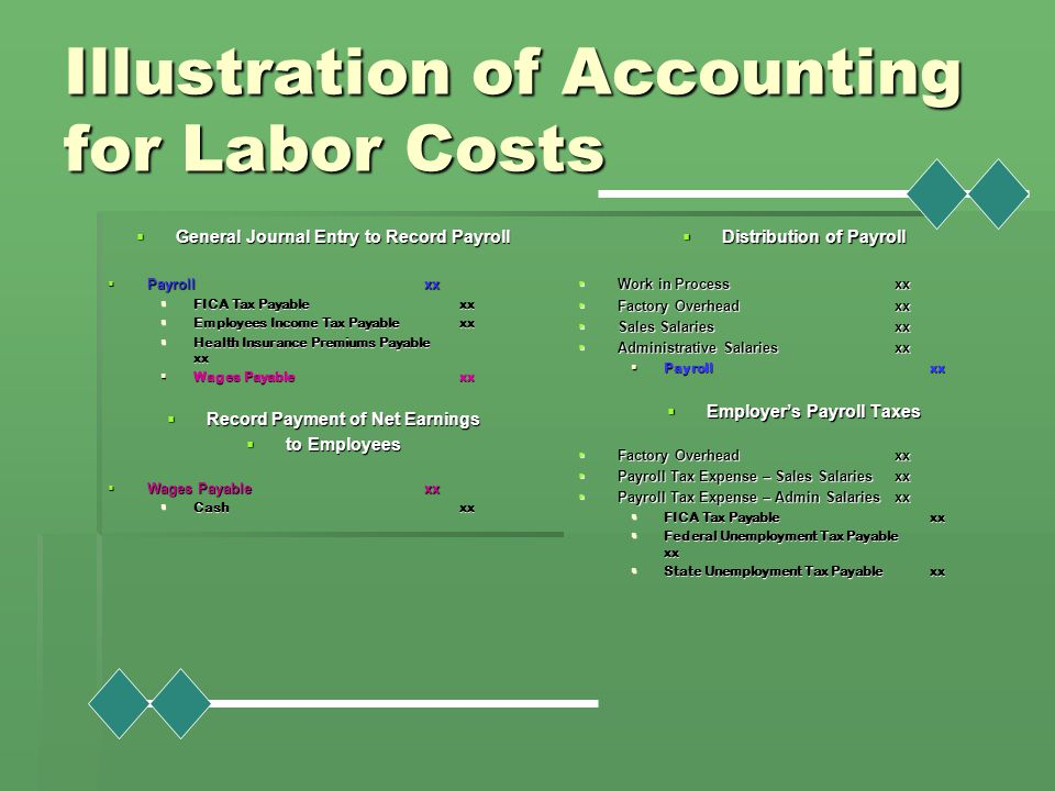 Illustration of Accounting for Labor Costs