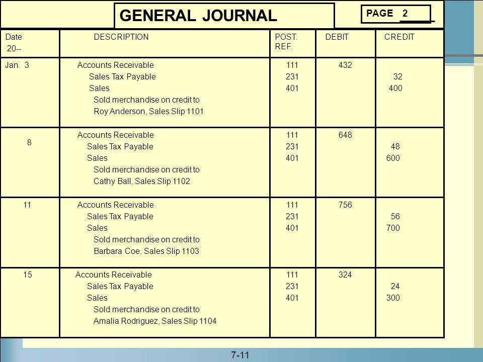 GENERAL JOURNAL 8 PAGE 2 56 700 756 111 231 401 Accounts Receivable