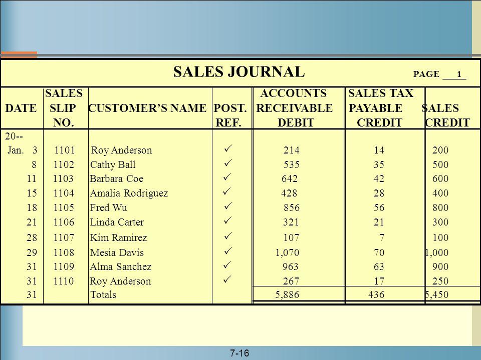SALES JOURNAL PAGE 1 SALES ACCOUNTS SALES TAX
