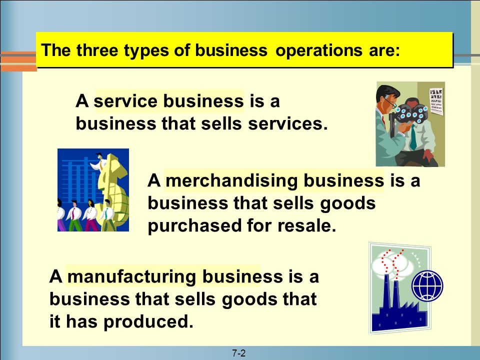 The three types of business operations are: