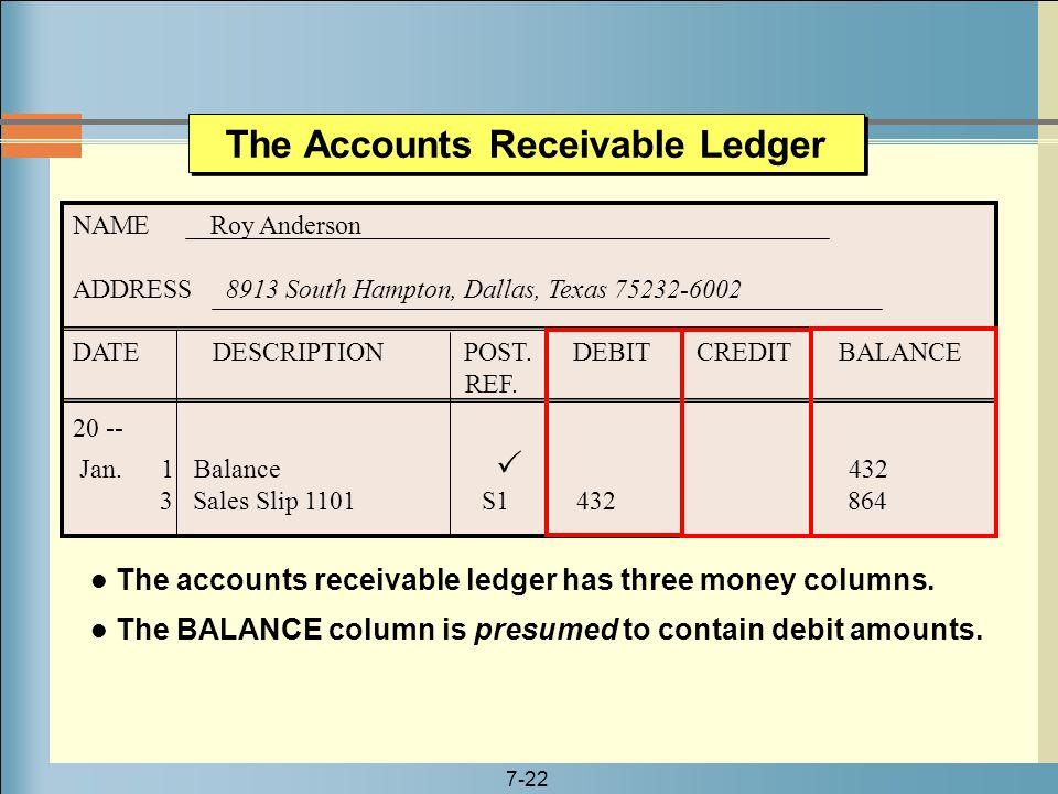 The Accounts Receivable Ledger