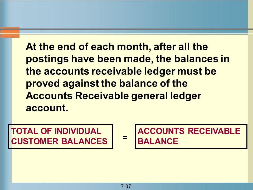 At the end of each month, after all the postings have been made, the balances in the accounts receivable ledger must be proved against the balance of the Accounts Receivable general ledger account.