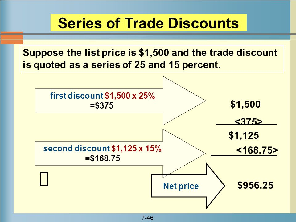 Series of Trade Discounts