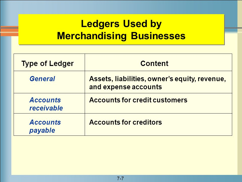 Ledgers Used by Merchandising Businesses