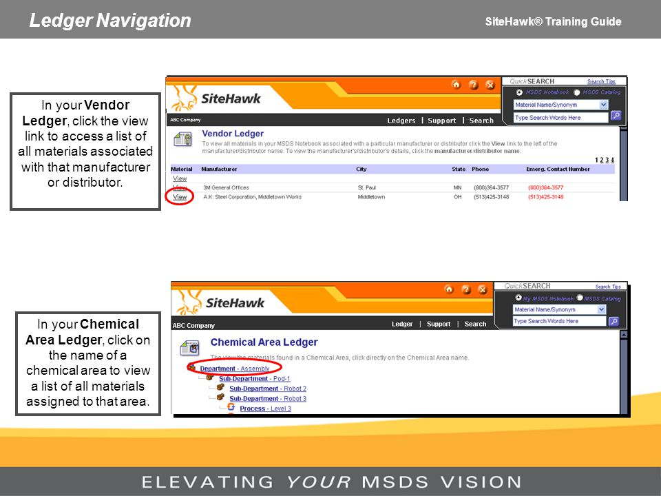 Ledger Navigation SiteHawk® Training Guide.