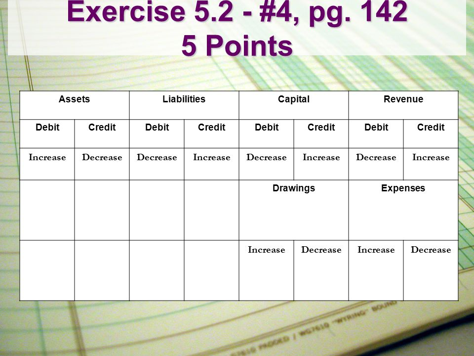 Exercise 5.2 - #4, pg. 142 5 Points Increase Decrease Assets