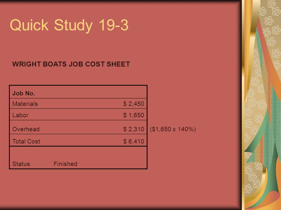 Quick Study 19-3 WRIGHT BOATS JOB COST SHEET Job No. Materials $ 2,450