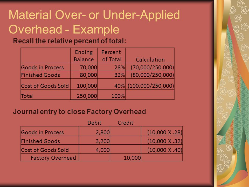 Material Over- or Under-Applied Overhead - Example