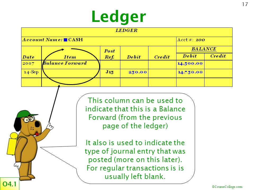Ledger This column can be used to indicate that this is a Balance Forward (from the previous page of the ledger)
