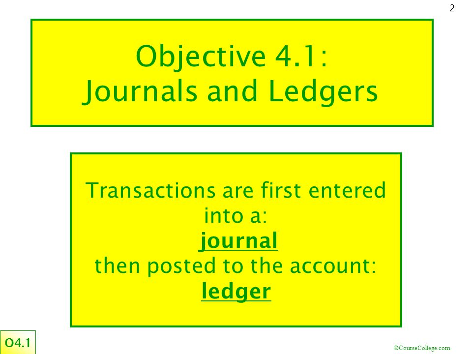 Objective 4.1: Journals and Ledgers