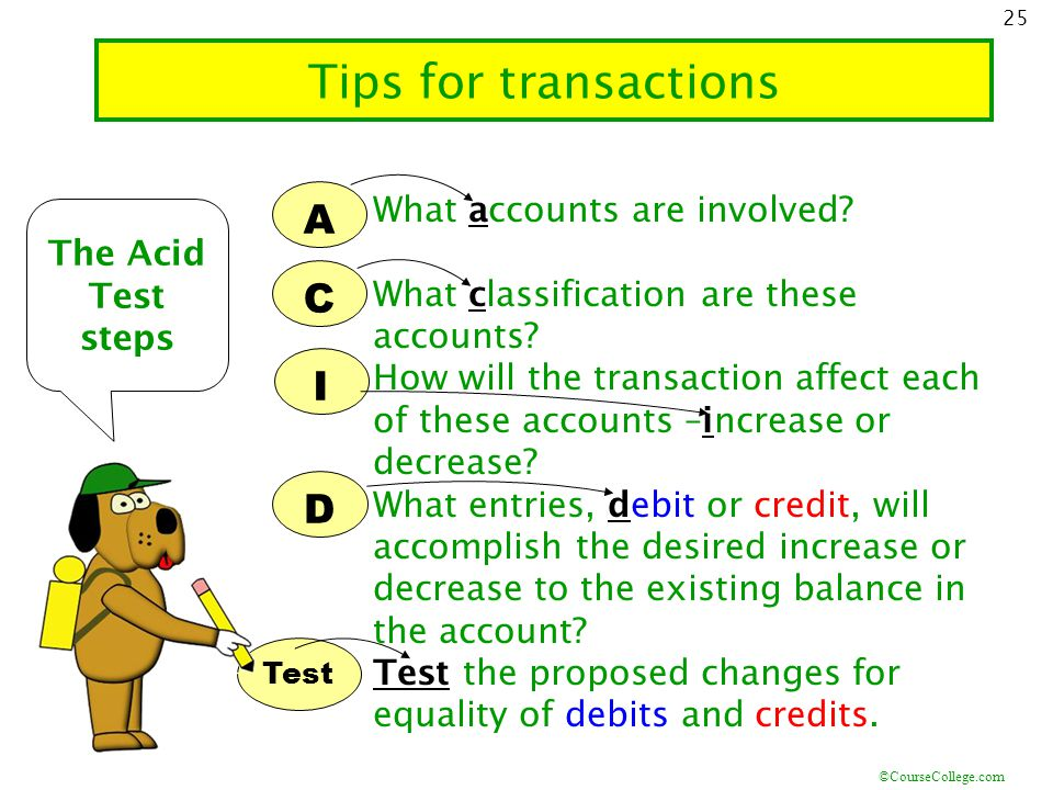 Tips for transactions A C I D What accounts are involved