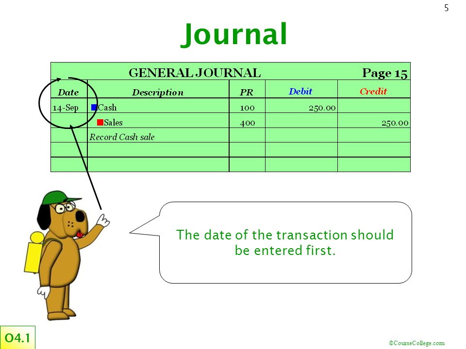 The date of the transaction should be entered first.