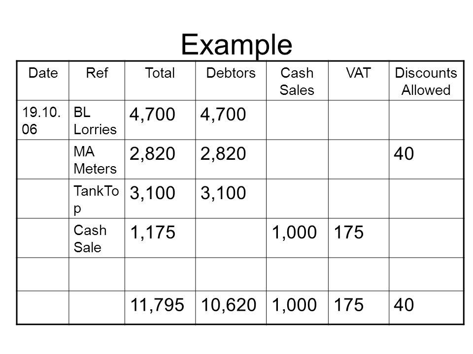 Example Date. Ref. Total. Debtors. Cash Sales. VAT. Discounts Allowed. 19.10.06. BL Lorries.