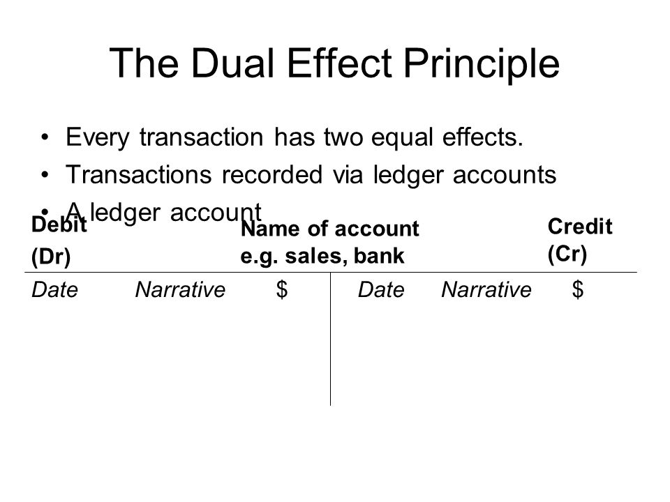The Dual Effect Principle