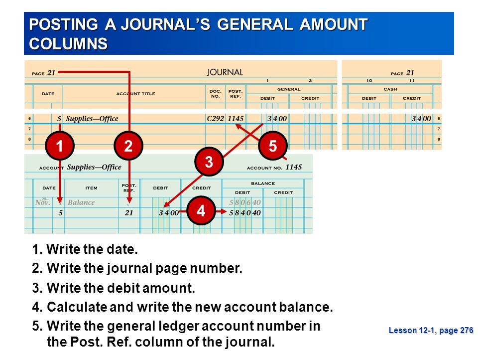 POSTING A JOURNAL'S GENERAL AMOUNT COLUMNS