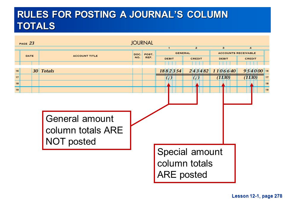 RULES FOR POSTING A JOURNAL'S COLUMN TOTALS