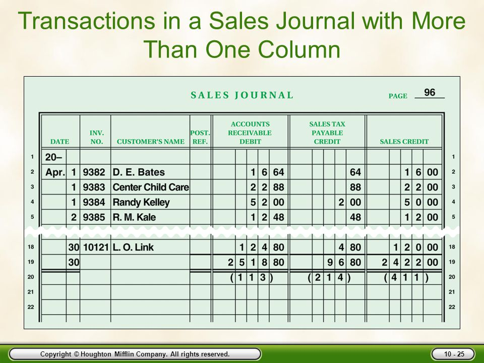 Transactions in a Sales Journal with More Than One Column