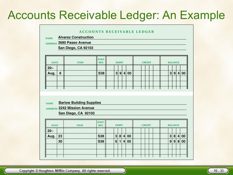 Accounts Receivable Ledger: An Example