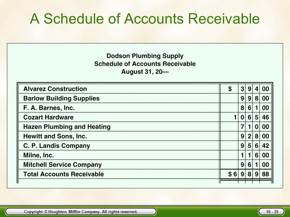 A Schedule of Accounts Receivable