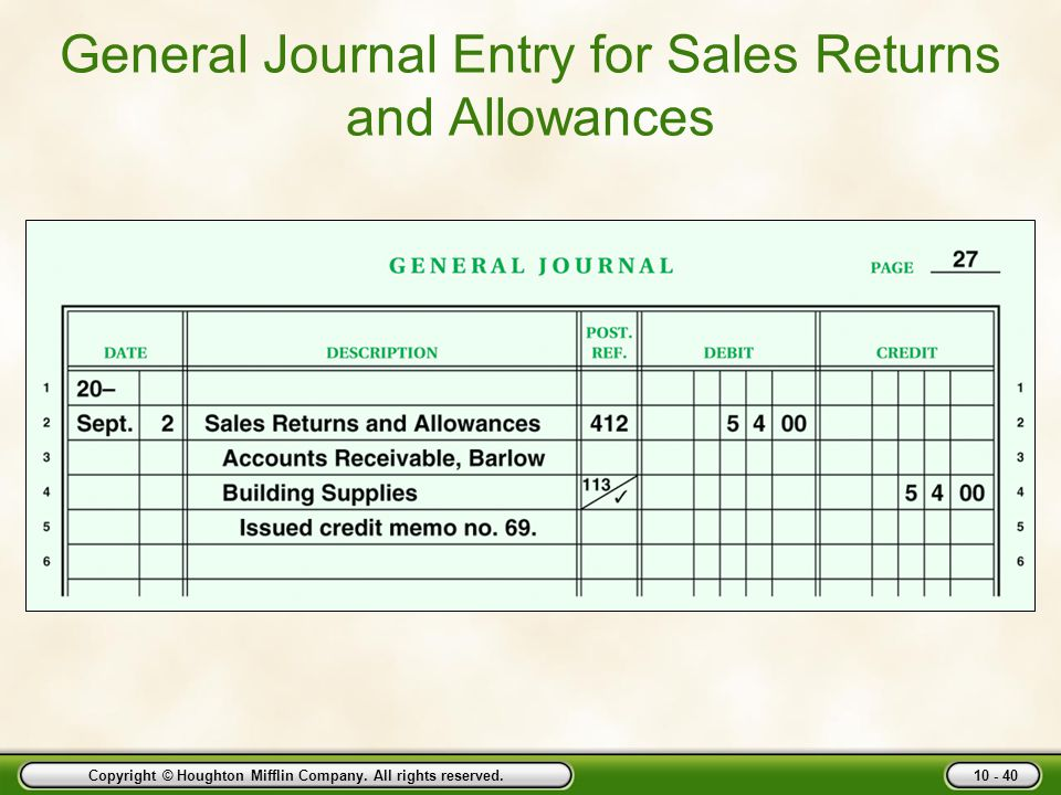 General Journal Entry for Sales Returns and Allowances