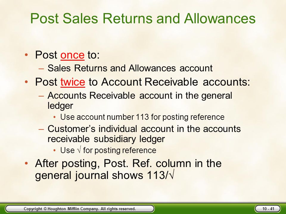Post Sales Returns and Allowances