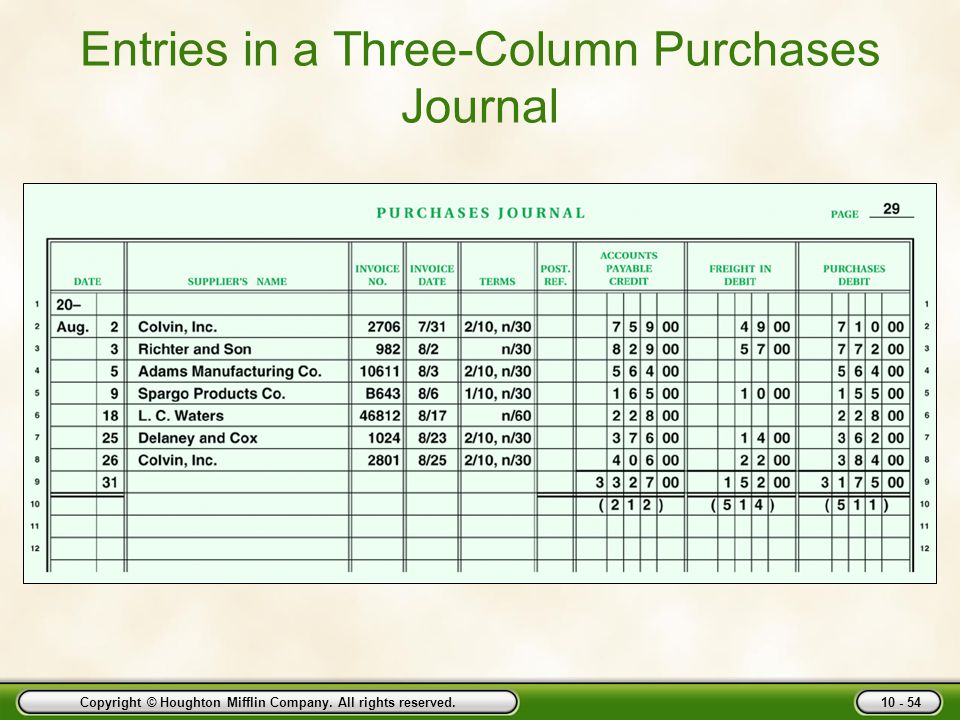 Entries in a Three-Column Purchases Journal