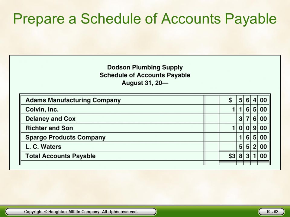 Prepare a Schedule of Accounts Payable