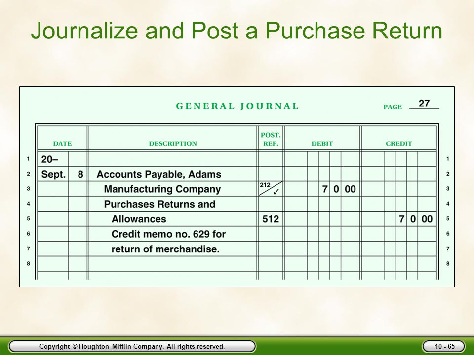 Journalize and Post a Purchase Return
