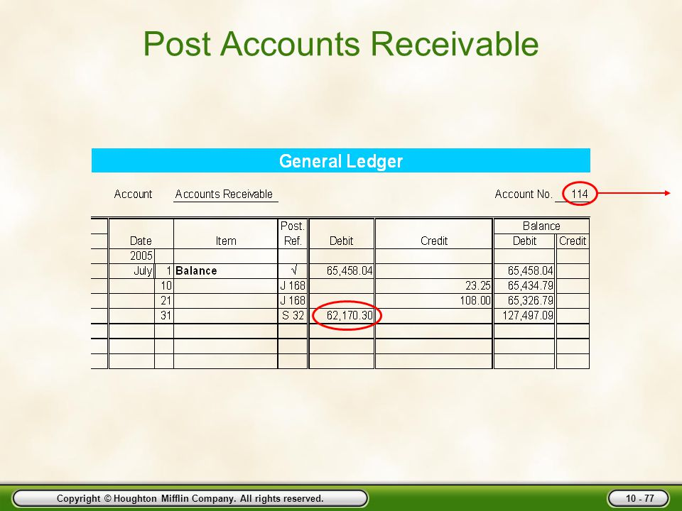 Post Accounts Receivable