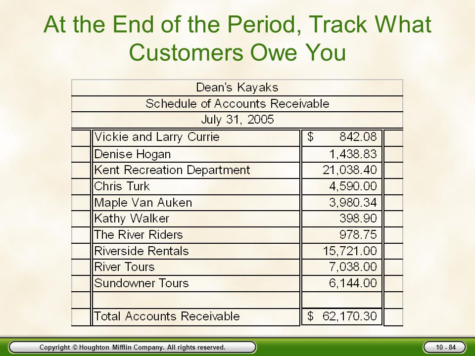 At the End of the Period, Track What Customers Owe You