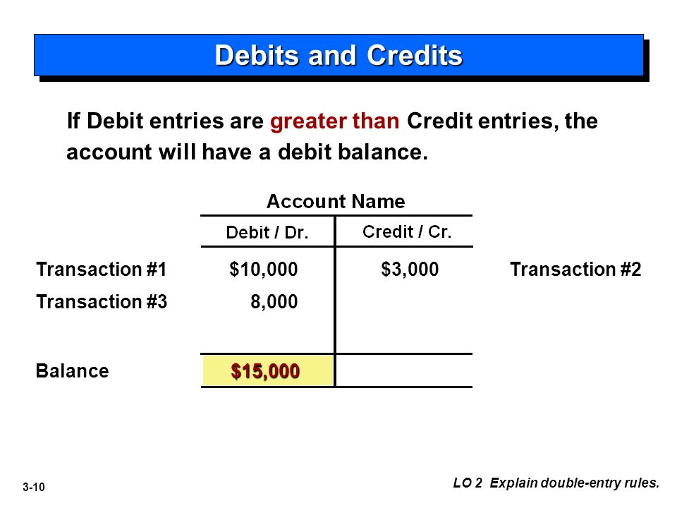 Debits and Credits If Debit entries are greater than Credit entries, the account will have a debit balance.