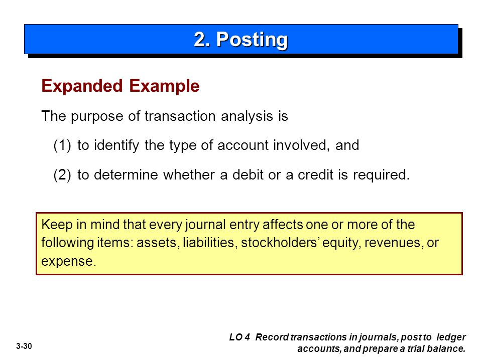 2. Posting Expanded Example The purpose of transaction analysis is
