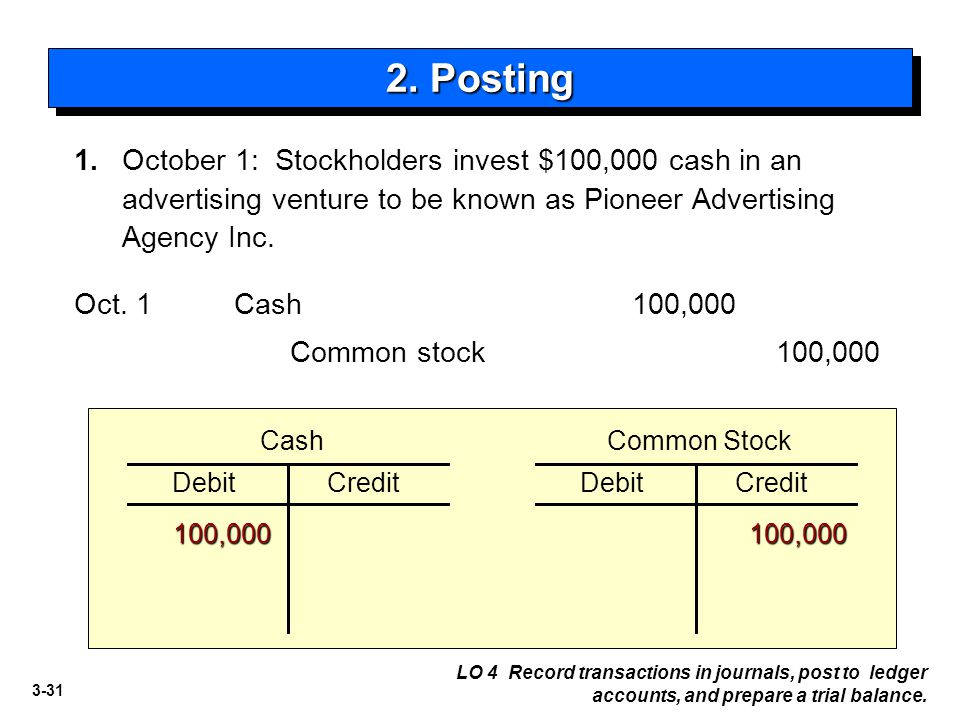 2. Posting 1. October 1: Stockholders invest $100,000 cash in an advertising venture to be known as Pioneer Advertising Agency Inc.