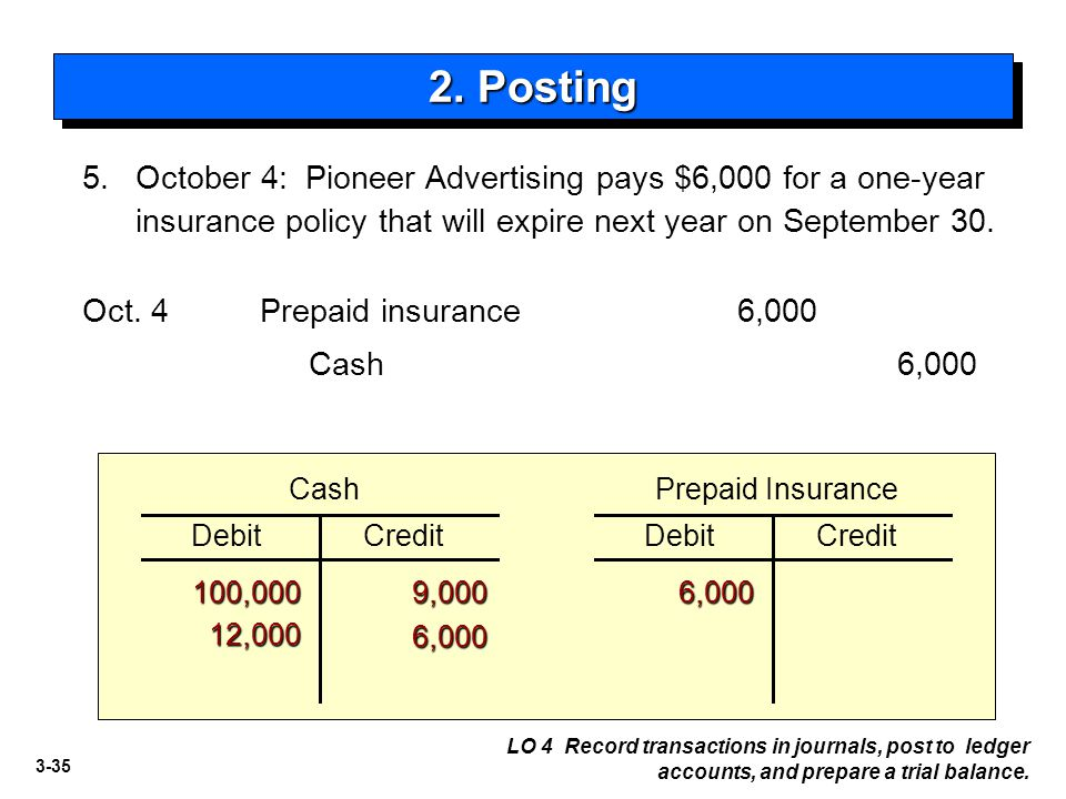 2. Posting 5. October 4: Pioneer Advertising pays $6,000 for a one-year insurance policy that will expire next year on September 30.