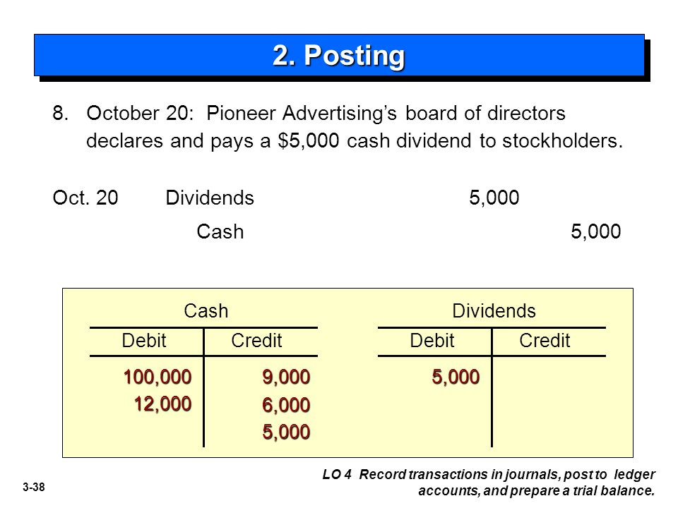 2. Posting 8. October 20: Pioneer Advertising's board of directors declares and pays a $5,000 cash dividend to stockholders.