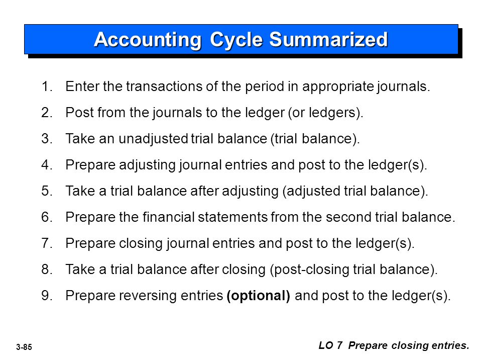 Accounting Cycle Summarized