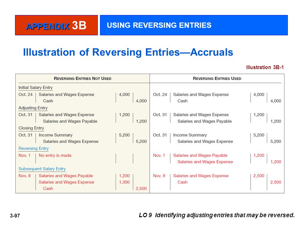 Illustration of Reversing Entries—Accruals
