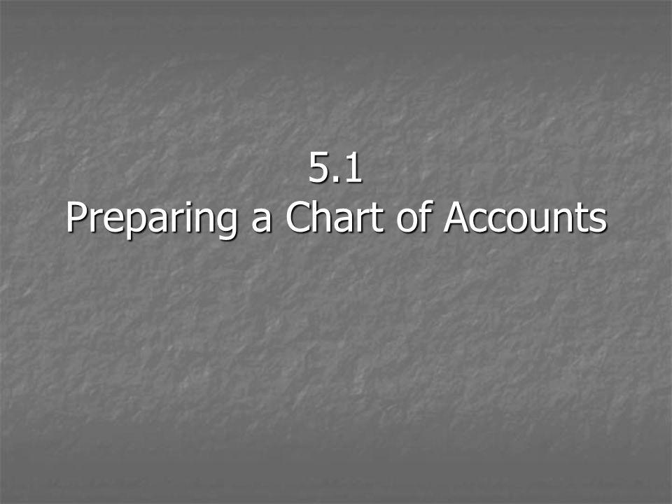 5.1 Preparing a Chart of Accounts