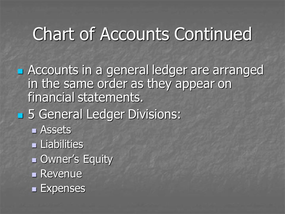 Chart of Accounts Continued
