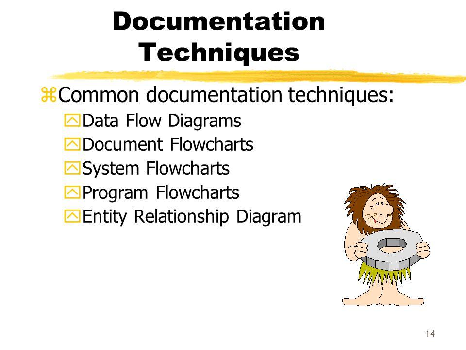 Documentation Techniques