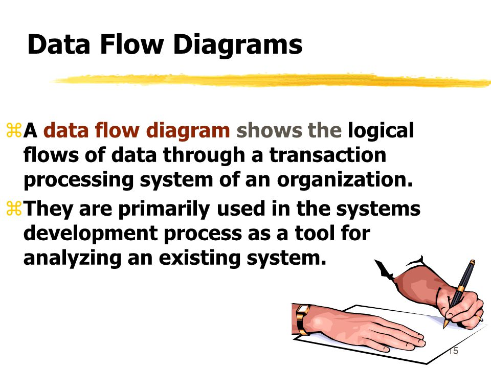 Data Flow Diagrams A data flow diagram shows the logical flows of data through a transaction processing system of an organization.