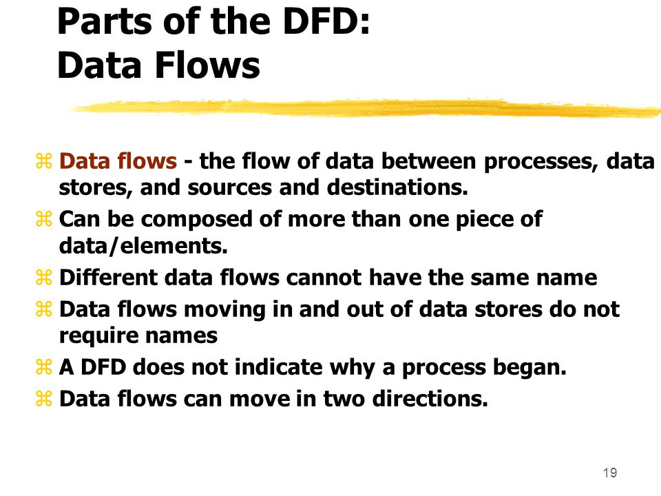 Parts of the DFD: Data Flows