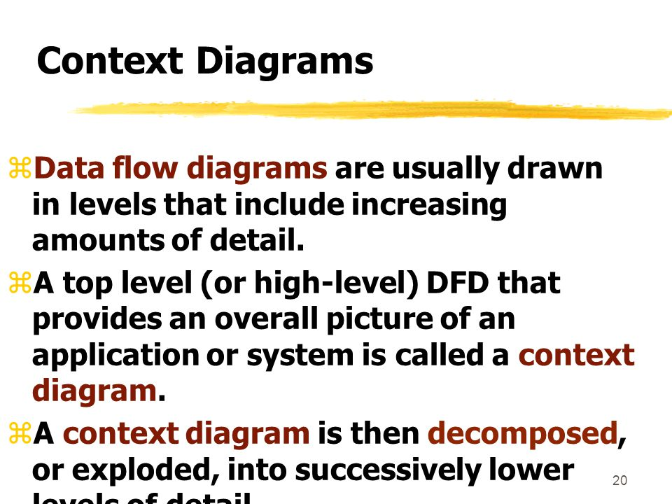 Context Diagrams Data flow diagrams are usually drawn in levels that include increasing amounts of detail.