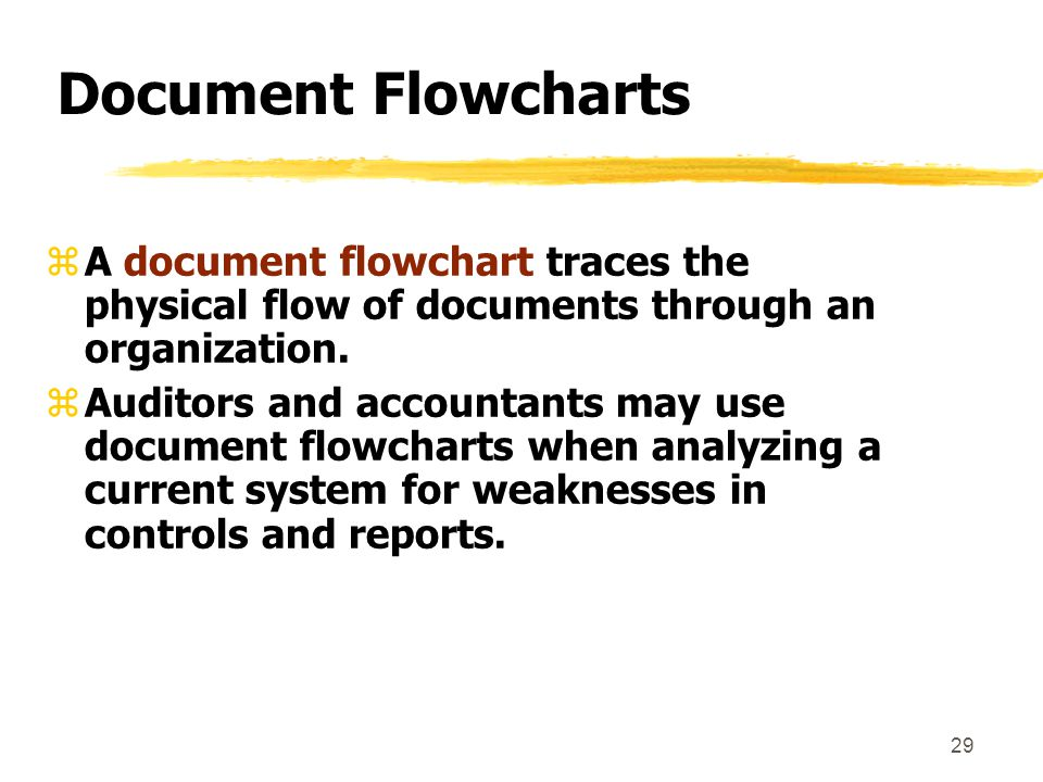 Document Flowcharts A document flowchart traces the physical flow of documents through an organization.