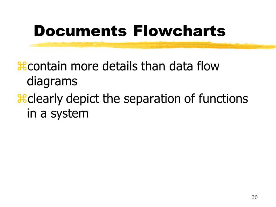 Documents Flowcharts contain more details than data flow diagrams