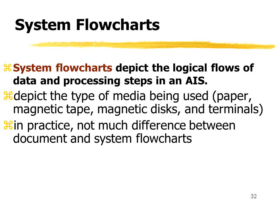 System Flowcharts System flowcharts depict the logical flows of data and processing steps in an AIS.