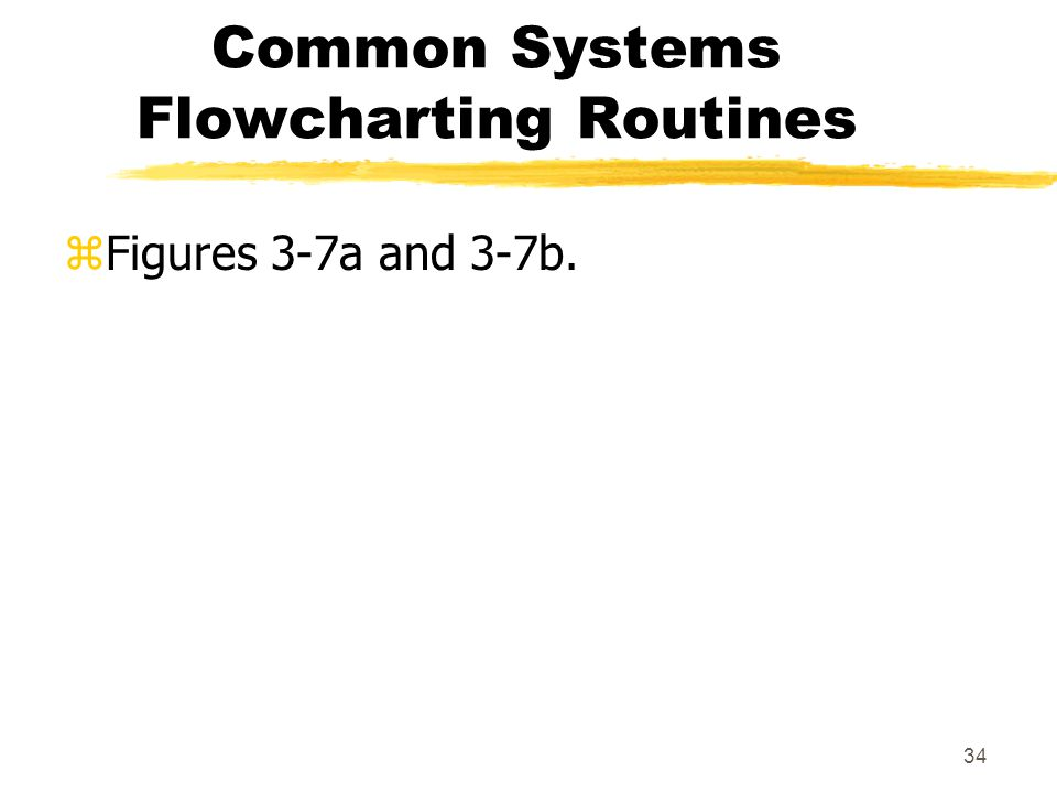 Common Systems Flowcharting Routines