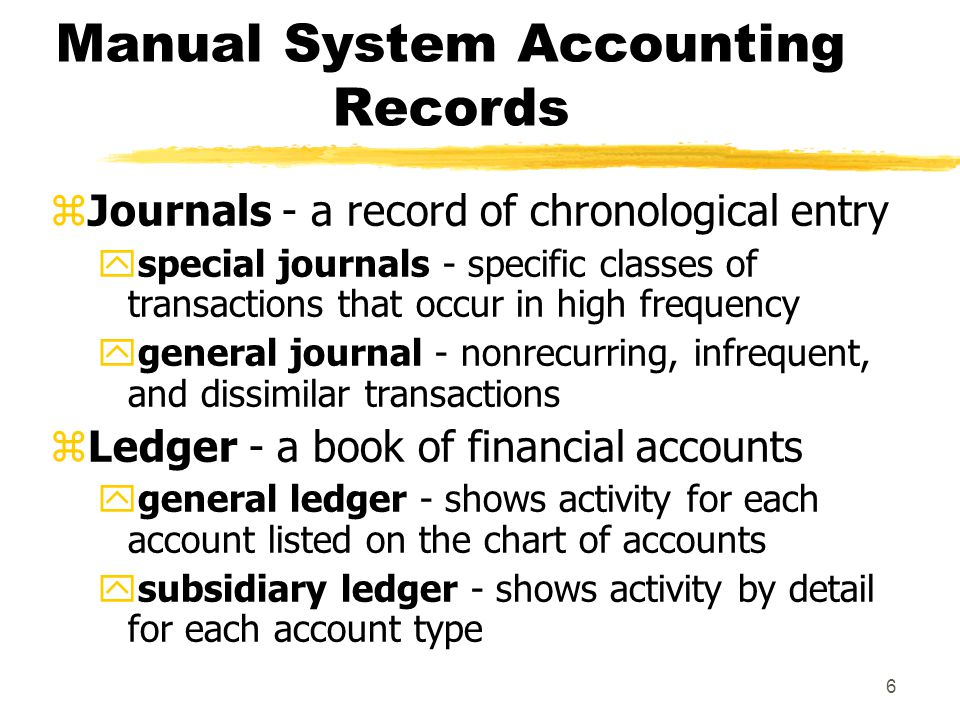 Manual System Accounting Records